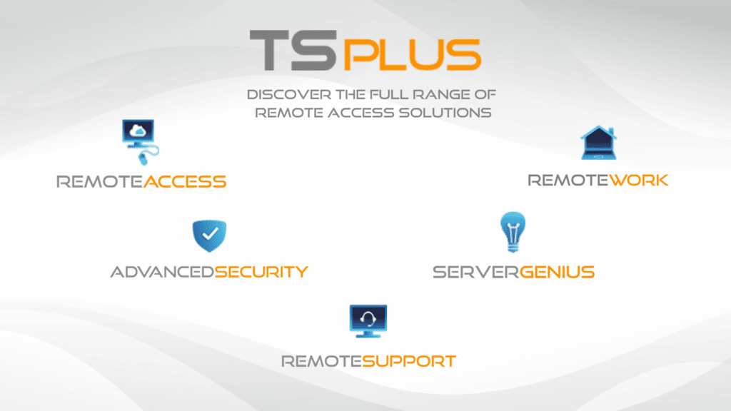 TSplus Branding and Product line